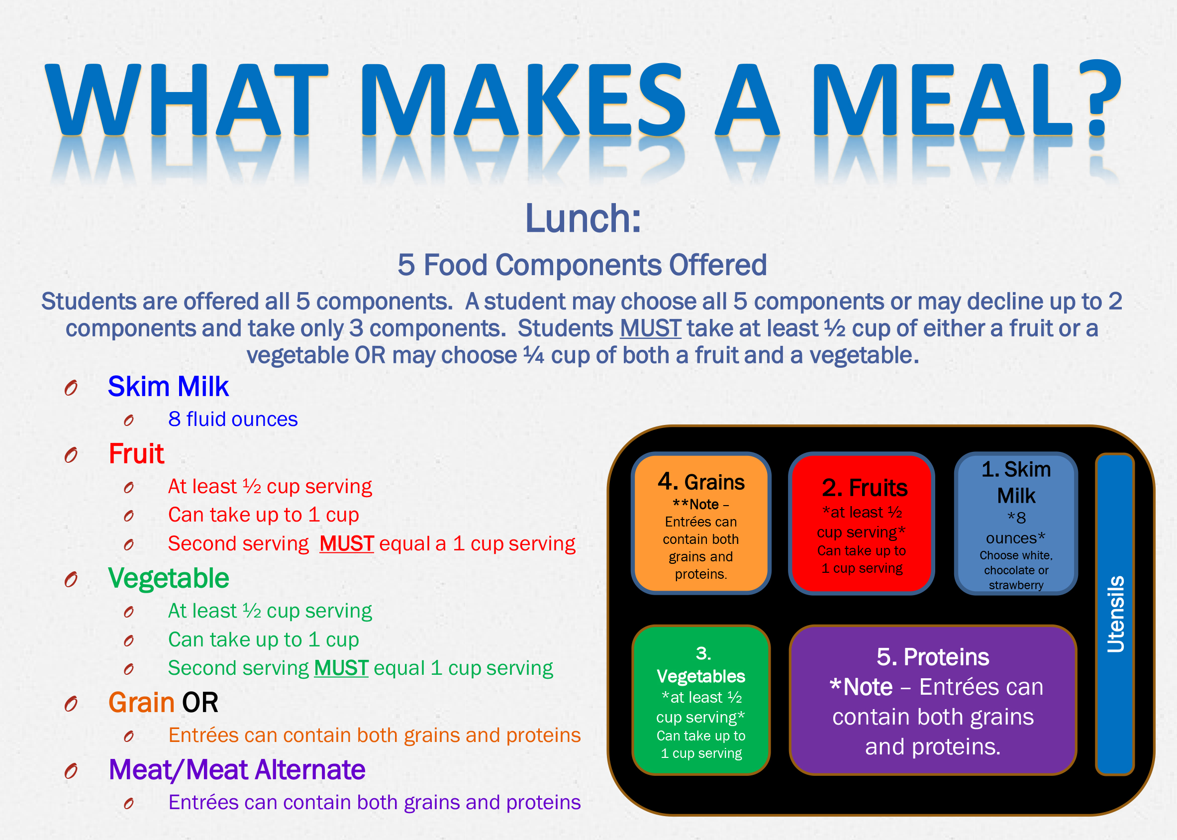 What Makes a Meal?